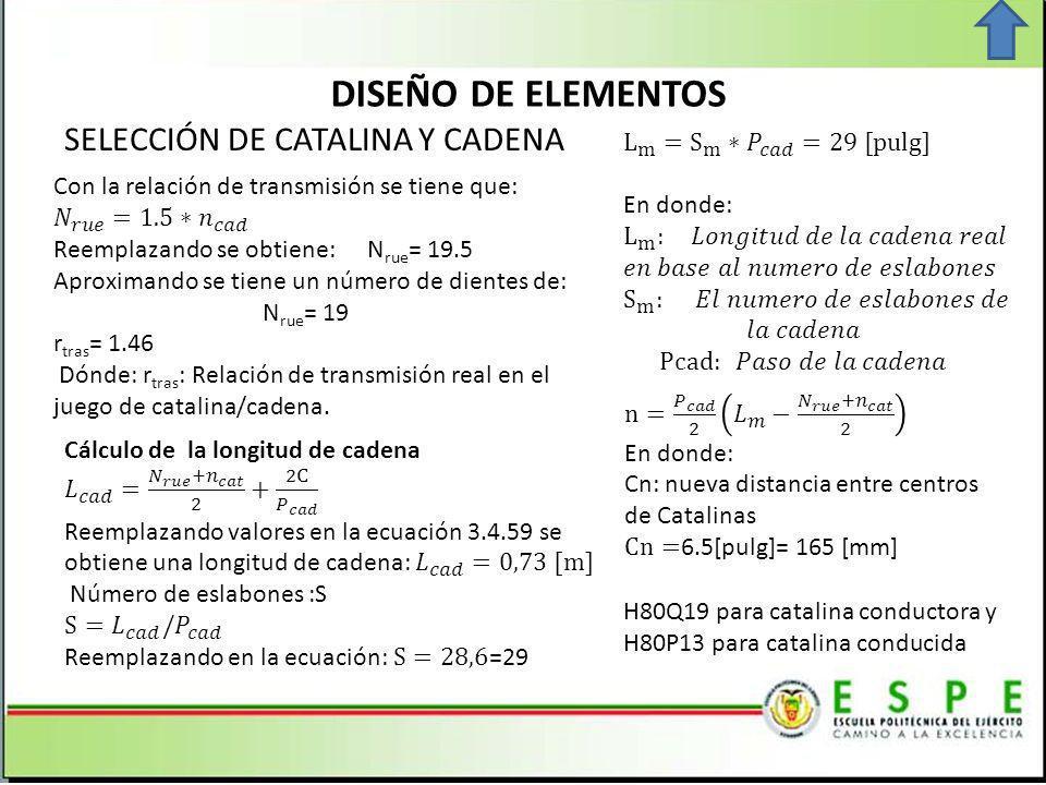 DISEÑO DE ELEMENTOS SELECCIÓN DE CATALINA Y CADENA H80Q19 para catalina conductora y H80P13 para catalina conducida
