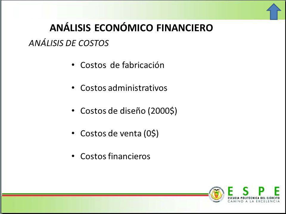 ANÁLISIS DE COSTOS ANÁLISIS ECONÓMICO FINANCIERO Costos de fabricación Costos administrativos Costos de diseño (2000$) Costos de venta (0$) Costos financieros