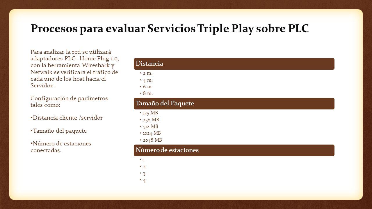 Procesos para evaluar Servicios Triple Play sobre PLC Para analizar la red se utilizará adaptadores PLC- Home Plug 1.0, con la herramienta Wireshark y
