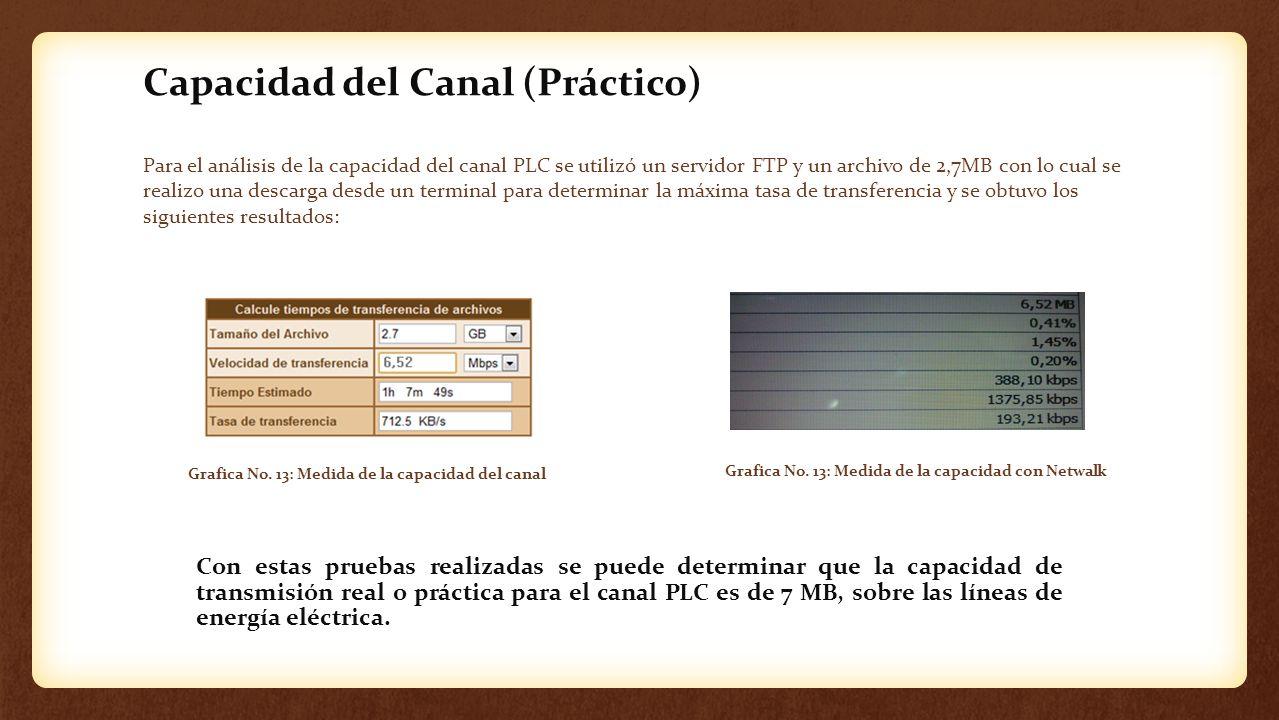 Capacidad del Canal (Práctico) Para el análisis de la capacidad del canal PLC se utilizó un servidor FTP y un archivo de 2,7MB con lo cual se realizo