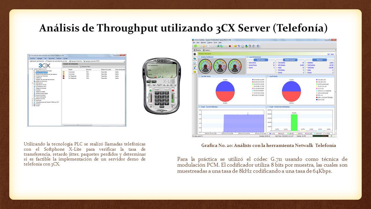 Análisis de Throughput utilizando 3CX Server (Telefonía) Utilizando la tecnología PLC se realizó llamadas telefónicas con el Softphone X-Lite para ver