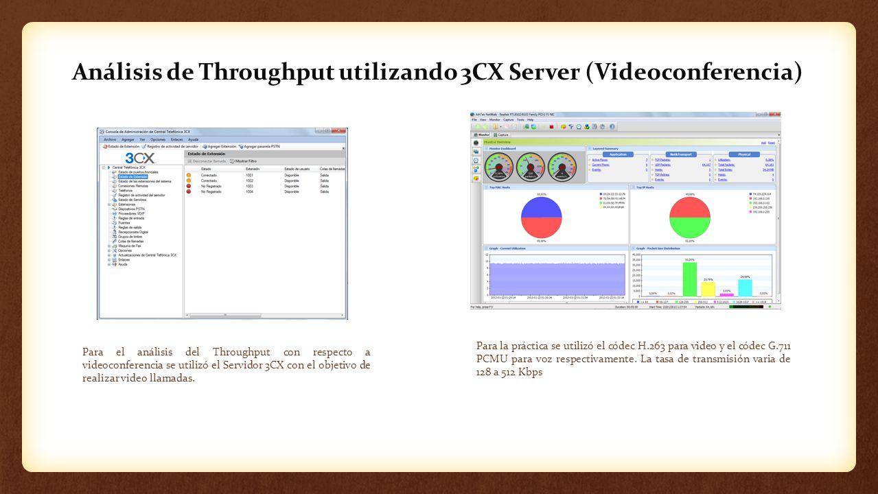 Análisis de Throughput utilizando 3CX Server (Videoconferencia) Para el análisis del Throughput con respecto a videoconferencia se utilizó el Servidor