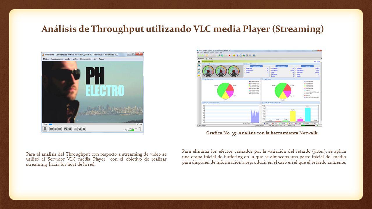 Análisis de Throughput utilizando VLC media Player (Streaming) Para el análisis del Throughput con respecto a streaming de video se utilizó el Servido