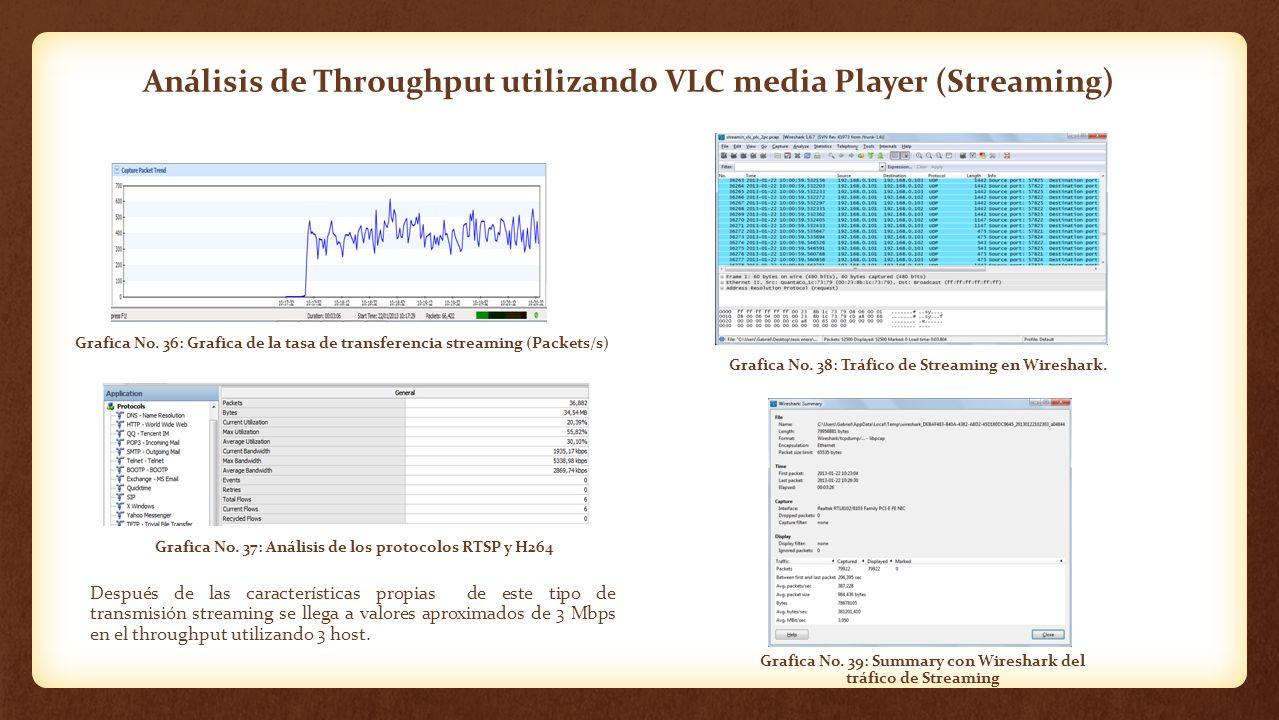 Análisis de Throughput utilizando VLC media Player (Streaming) Grafica No. 36: Grafica de la tasa de transferencia streaming (Packets/s) Grafica No. 3