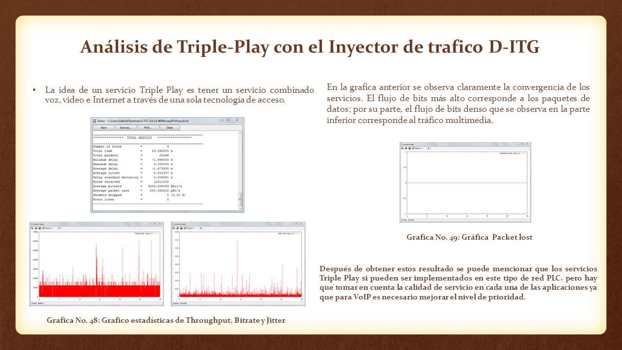 Análisis de Triple-Play con el Inyector de trafico D-ITG La idea de un servicio Triple Play es tener un servicio combinado voz, video e Internet a tra