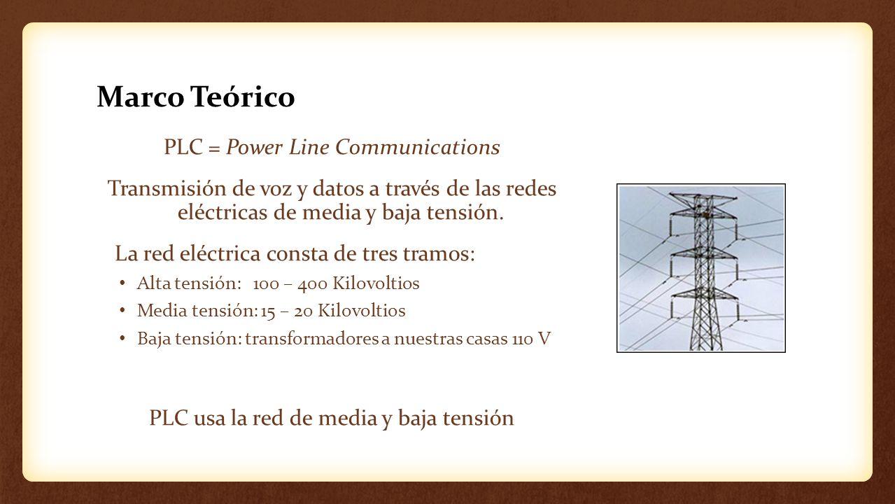 Marco Teórico PLC = Power Line Communications Transmisión de voz y datos a través de las redes eléctricas de media y baja tensión. La red eléctrica co