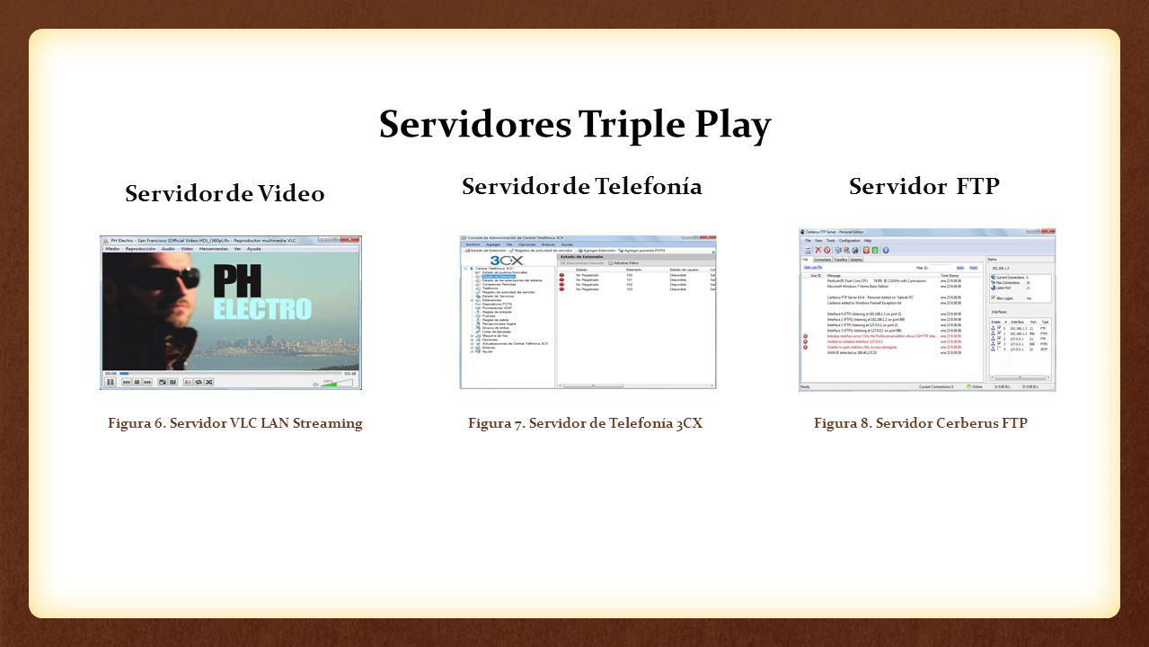 Servidores Triple Play Servidor de Video Servidor de Telefonía Figura 6. Servidor VLC LAN Streaming Figura 2. Servidor VLC LAN Streaming Figura 7. Ser