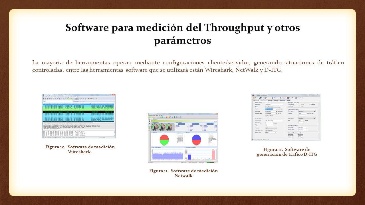 Software para medición del Throughput y otros parámetros La mayoría de herramientas operan mediante configuraciones cliente/servidor, generando situac