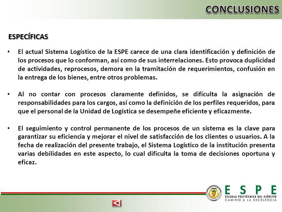 El actual Sistema Logístico de la ESPE carece de una clara identificación y definición de los procesos que lo conforman, así como de sus interrelacion