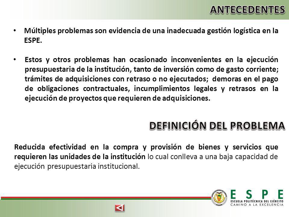 Instituto Nacional de Contratación Pública Ley Orgánica del Sistema Nacional de Contratación Púbica Reglamento a la LOSNCP Reglamento Orgánico ESPE Reglamento General Sustitutivo para el manejo y administración de Bienes del sector público.