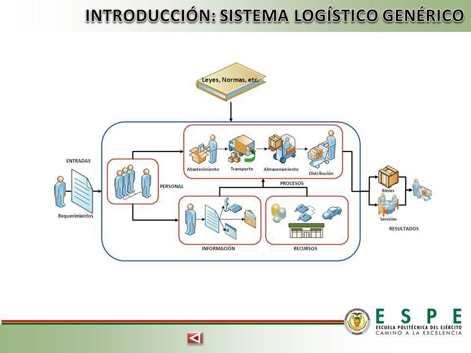 Implementar la presente propuesta de reestructuración por procesos de la Unidad de Logística de la ESPE, para lo cual se sugiere la secuencia de pasos que se muestra a continuación.