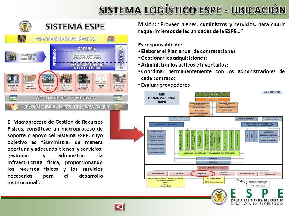 Misión: Proveer bienes, suministros y servicios, para cubrir requerimientos de las unidades de la ESPE… Es responsable de: Elaborar el Plan anual de c