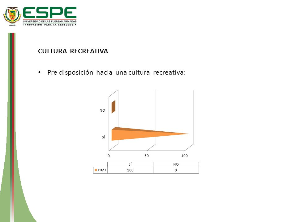 CULTURA RECREATIVA Pre disposición hacia una cultura recreativa: