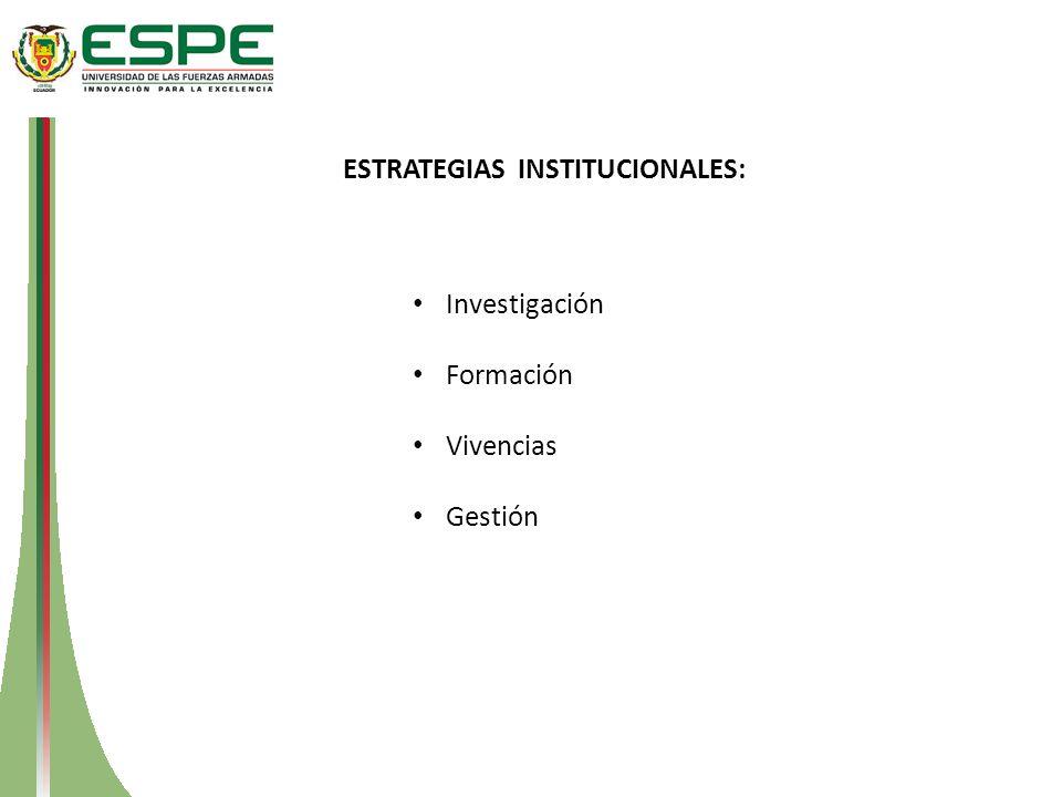ESTRATEGIAS INSTITUCIONALES: Investigación Formación Vivencias Gestión