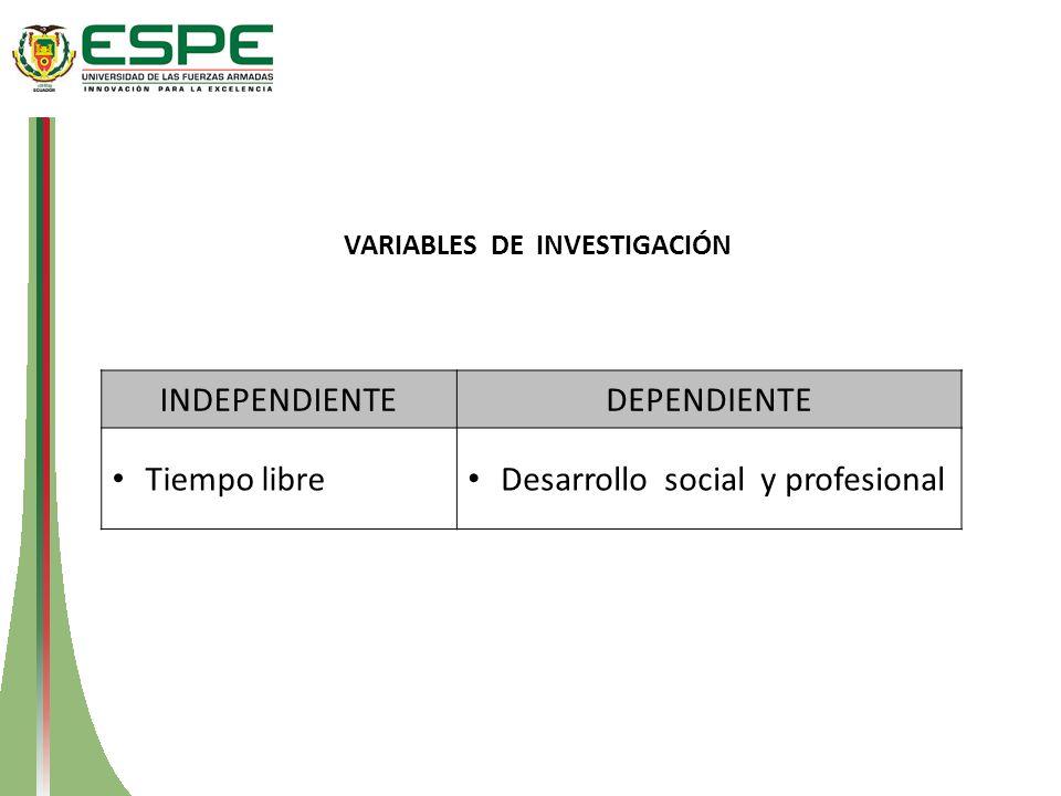 VARIABLES DE INVESTIGACIÓN INDEPENDIENTEDEPENDIENTE Tiempo libre Desarrollo social y profesional