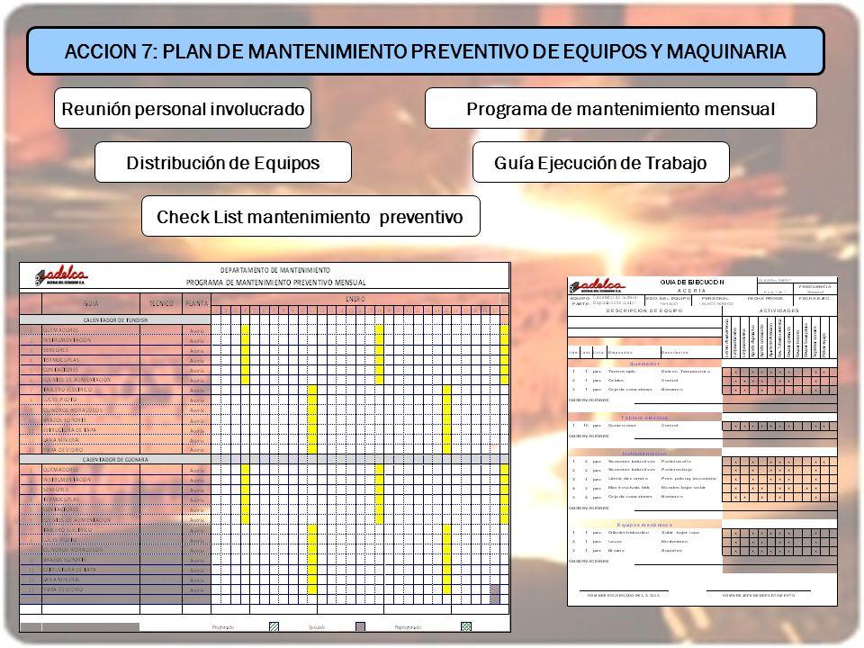 ACCION 7: PLAN DE MANTENIMIENTO PREVENTIVO DE EQUIPOS Y MAQUINARIA Reunión personal involucrado Distribución de Equipos Check List mantenimiento preve