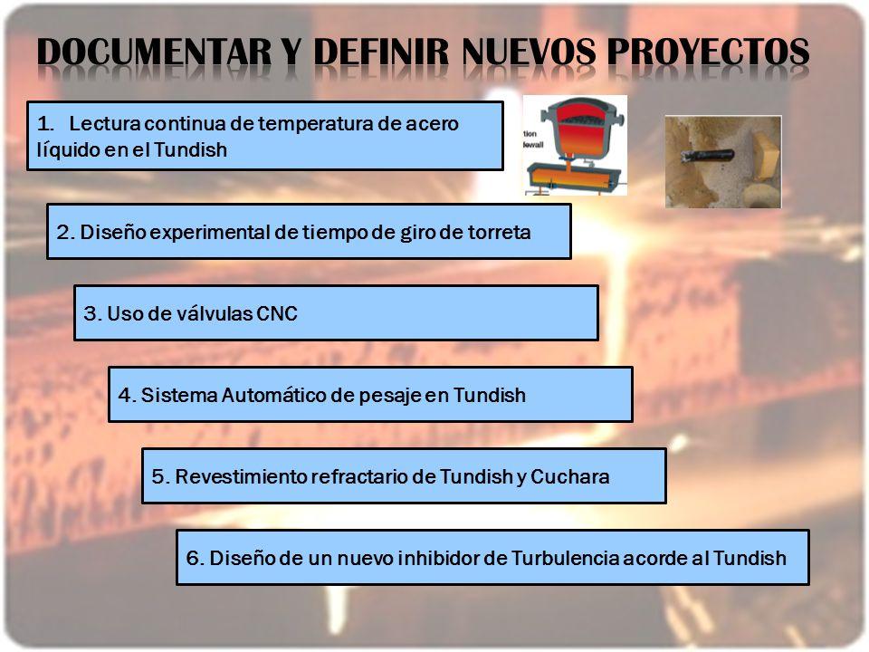1.Lectura continua de temperatura de acero líquido en el Tundish 2. Diseño experimental de tiempo de giro de torreta 3. Uso de válvulas CNC 4. Sistema