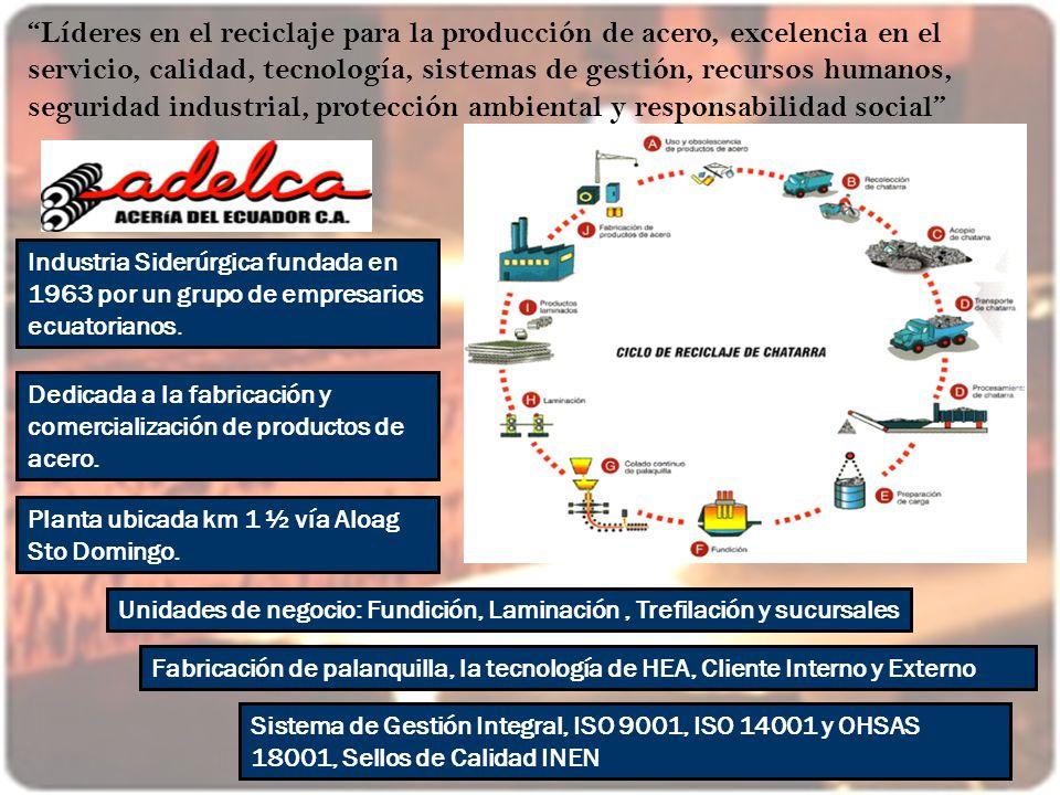 Industria Siderúrgica fundada en 1963 por un grupo de empresarios ecuatorianos. Líderes en el reciclaje para la producción de acero, excelencia en el