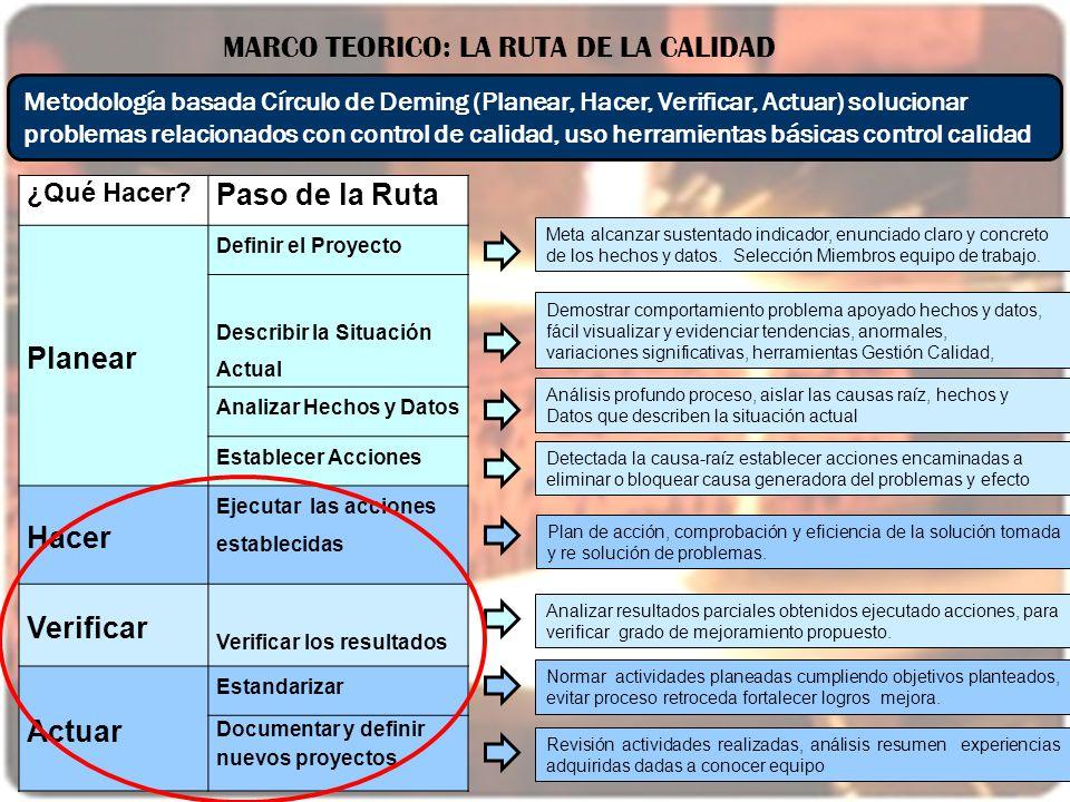 ACCION 3: OPERATIVIDAD DE CALENTADORES DE TUNDISH Y DE CUCHARAS