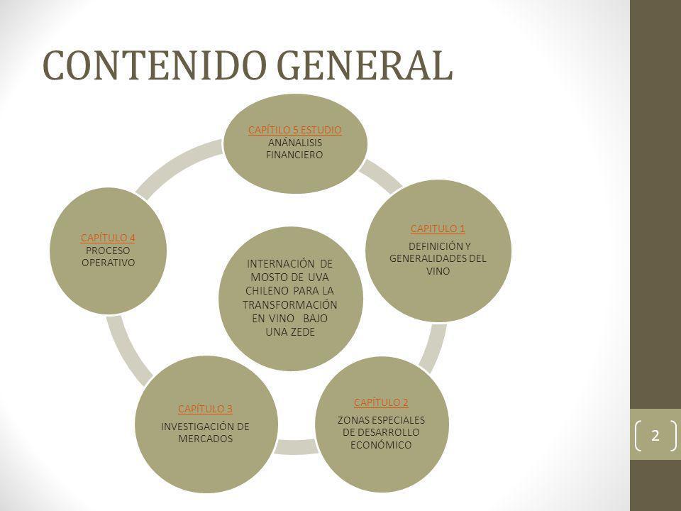 CONTENIDO GENERAL 2 INTERNACIÓN DE MOSTO DE UVA CHILENO PARA LA TRANSFORMACIÓN EN VINO BAJO UNA ZEDE CAPÍTILO 5 ESTUDIO CAPÍTILO 5 ESTUDIO ANÁNALISIS