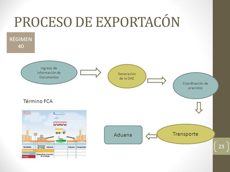 PROCESO DE EXPORTACÓN 23 RÉGIMEN 40 Ingreso de Información de Documentos Generación de la DAE Coordinación de precintos Transporte Aduana Término FCA