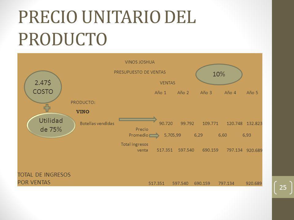 PRECIO UNITARIO DEL PRODUCTO 25 VINOS JOSHUA PRESUPUESTO DE VENTAS VENTAS Año 1Año 2Año 3Año 4Año 5 PRODUCTO: VINO Botellas vendidas 90.720 99.792 109