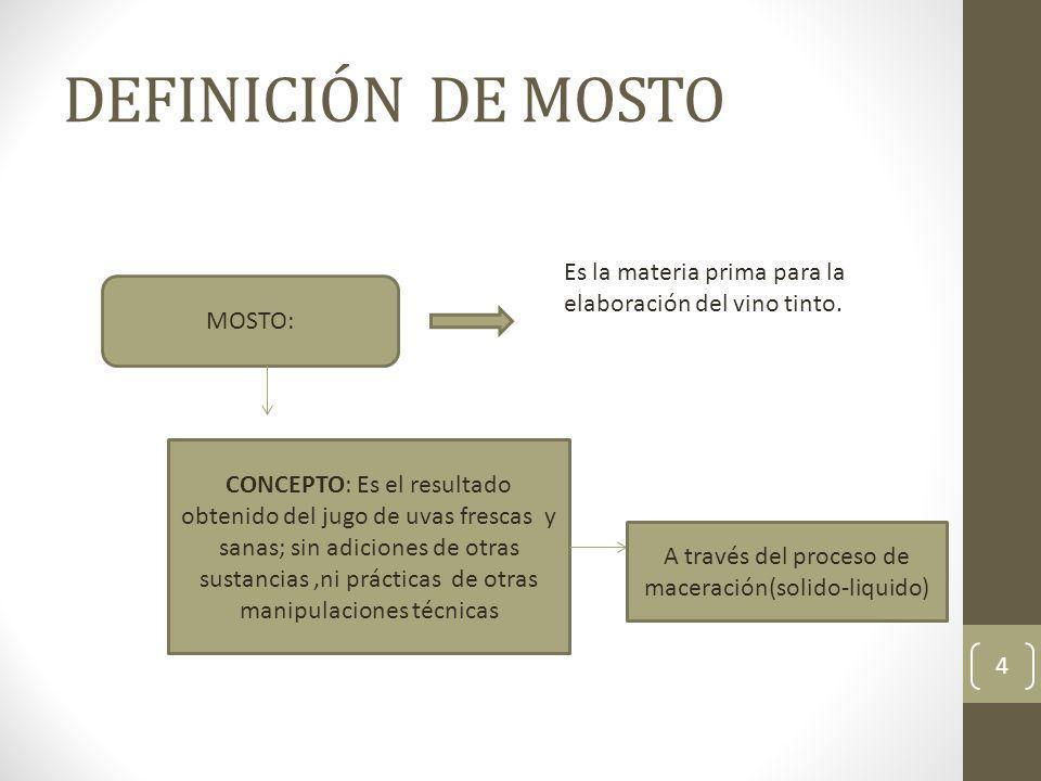 DEFINICIÓN DE MOSTO 4 MOSTO: Es la materia prima para la elaboración del vino tinto. CONCEPTO: Es el resultado obtenido del jugo de uvas frescas y san