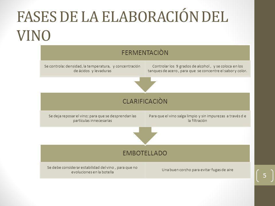 16 PAÍS2008200920102011 CRECIMIENT O 20122013 CRECIMIENT O ARGENTINA208,6291,15000%295,6689,331% CHILE147,568,98629,19114,8382%378,69260,770% U.S.A43,0569,59115,04158,238%210,999,8135% Fuente: Banco Central