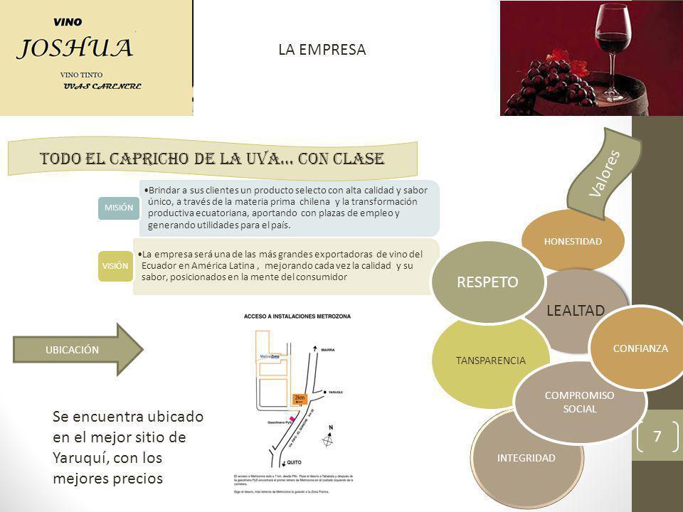 ACERCA DE LA EMPRESA 7 Brindar a sus clientes un producto selecto con alta calidad y sabor único, a través de la materia prima chilena y la transforma