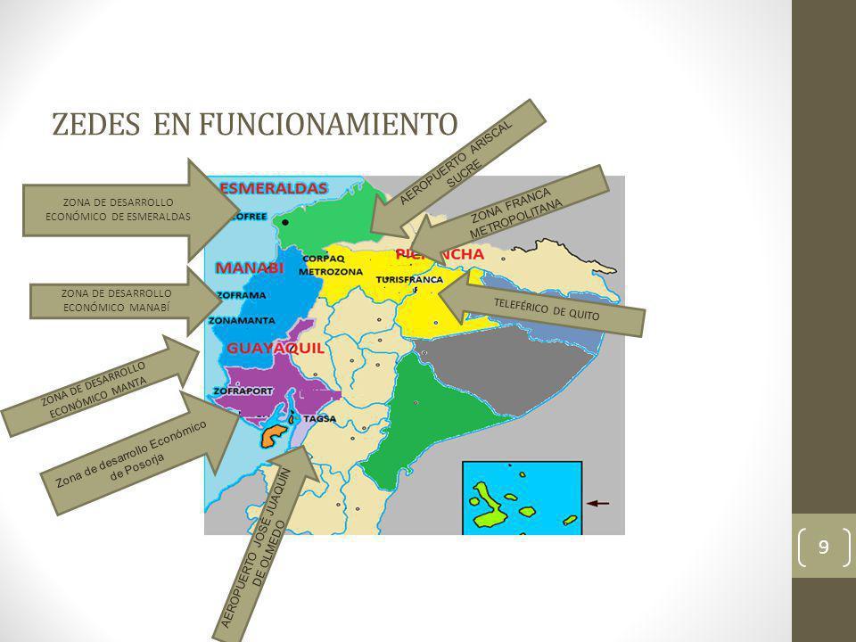 ZEDES EN FUNCIONAMIENTO 9 ZONA DE DESARROLLO ECONÓMICO DE ESMERALDAS ZONA DE DESARROLLO ECONÓMICO MANABÍ Zona de desarrollo Económico de Posorja AEROP
