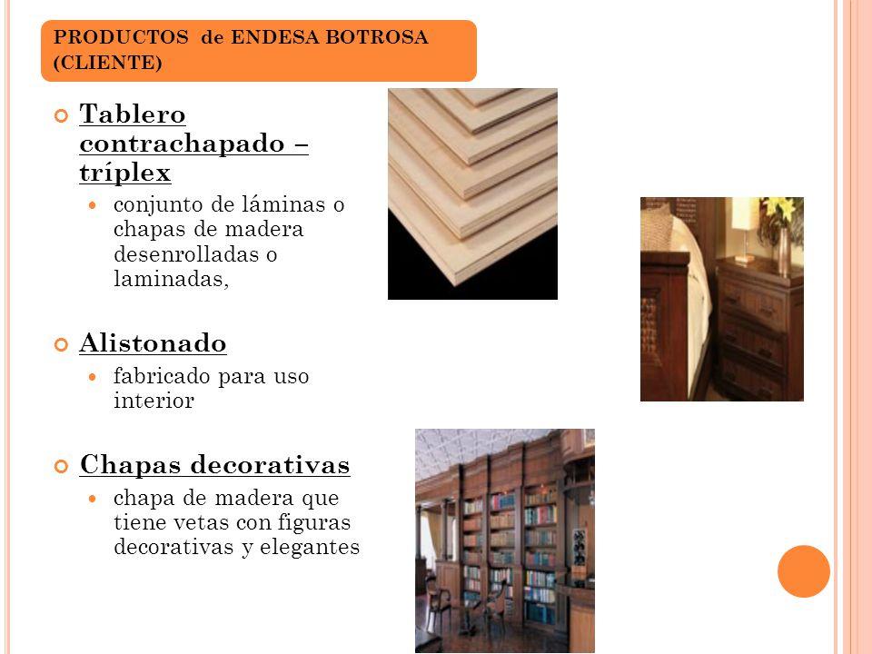 Tablero contrachapado – tríplex conjunto de láminas o chapas de madera desenrolladas o laminadas, Alistonado fabricado para uso interior Chapas decora