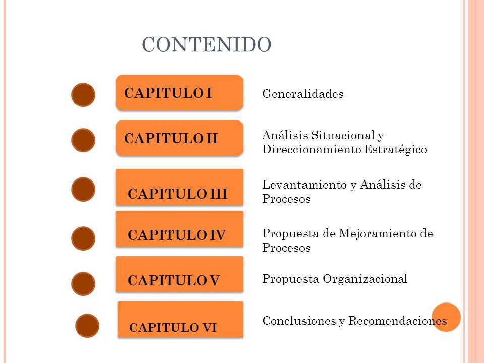 CONTENIDO CAPITULO I CAPITULO II CAPITULO III CAPITULO IV CAPITULO V CAPITULO VI Generalidades Análisis Situacional y Direccionamiento Estratégico Lev