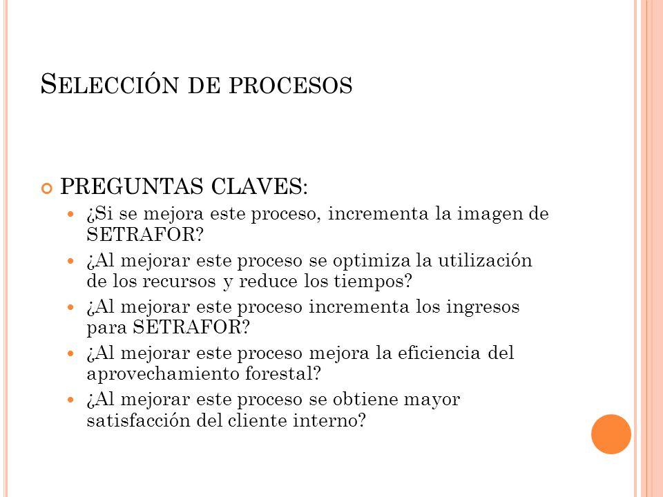 S ELECCIÓN DE PROCESOS PREGUNTAS CLAVES: ¿Si se mejora este proceso, incrementa la imagen de SETRAFOR? ¿Al mejorar este proceso se optimiza la utiliza