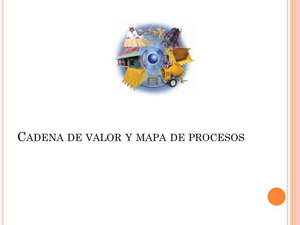 C ADENA DE VALOR Y MAPA DE PROCESOS