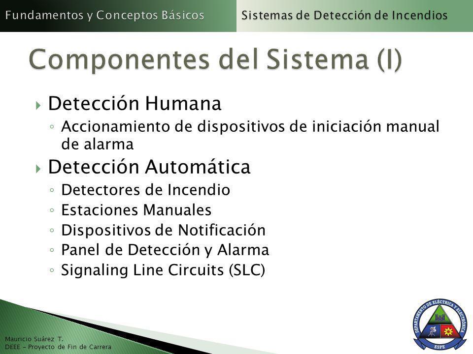 Detección Humana Accionamiento de dispositivos de iniciación manual de alarma Detección Automática Detectores de Incendio Estaciones Manuales Dispositivos de Notificación Panel de Detección y Alarma Signaling Line Circuits (SLC) Mauricio Suárez T.