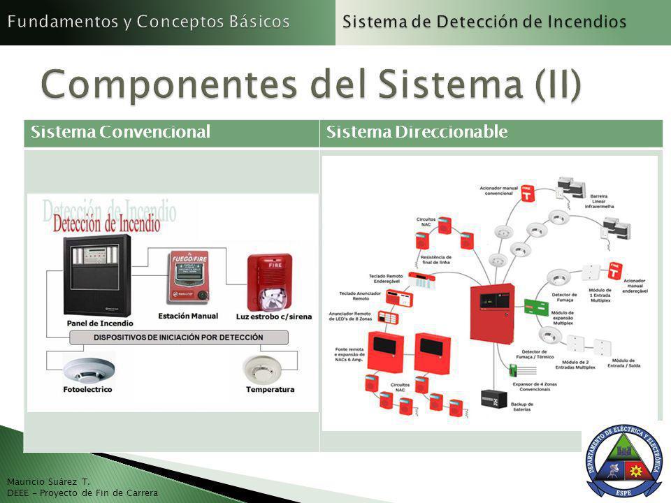 Sistema ConvencionalSistema Direccionable Mauricio Suárez T. DEEE - Proyecto de Fin de Carrera