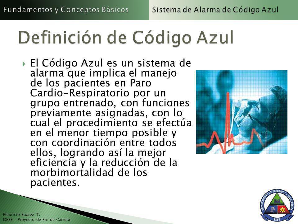 El Código Azul es un sistema de alarma que implica el manejo de los pacientes en Paro Cardio-Respiratorio por un grupo entrenado, con funciones previa