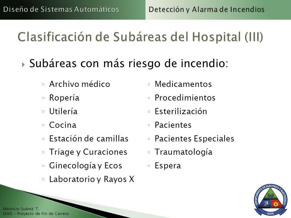 Subáreas con más riesgo de incendio: Mauricio Suárez T. DEEE - Proyecto de Fin de Carrera Archivo médico Ropería Utilería Cocina Estación de camillas