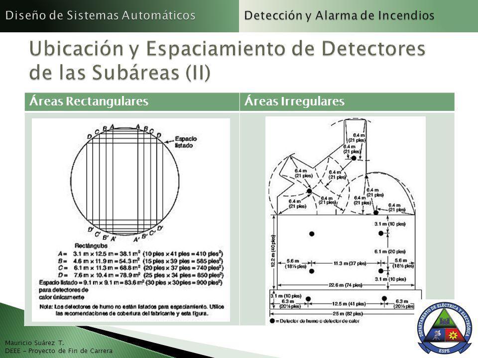 Áreas RectangularesÁreas Irregulares Mauricio Suárez T. DEEE - Proyecto de Fin de Carrera