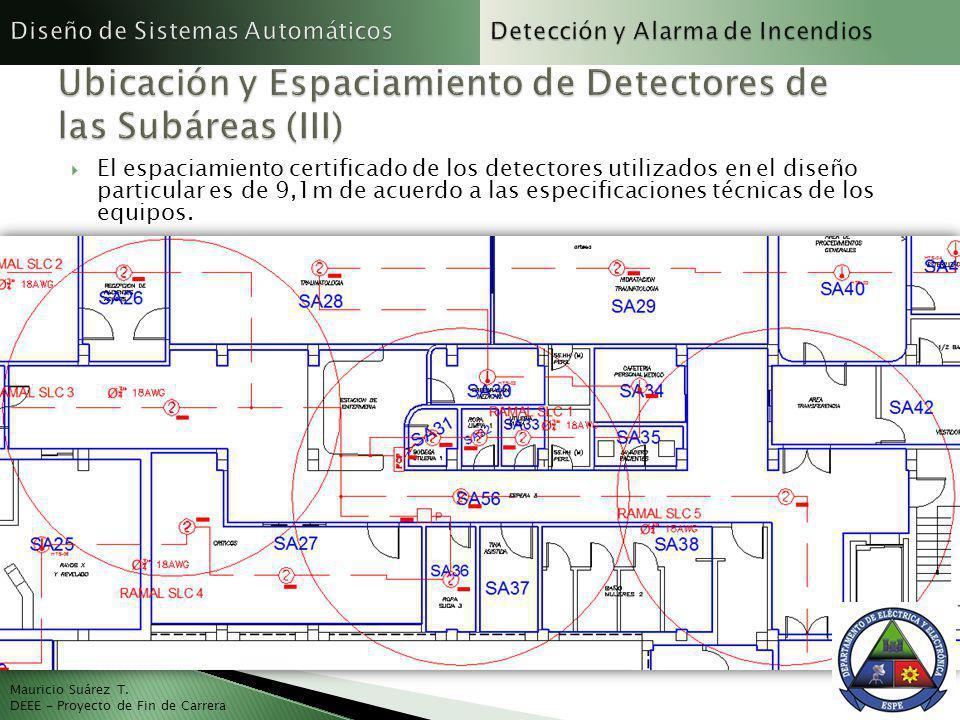 El espaciamiento certificado de los detectores utilizados en el diseño particular es de 9,1m de acuerdo a las especificaciones técnicas de los equipos