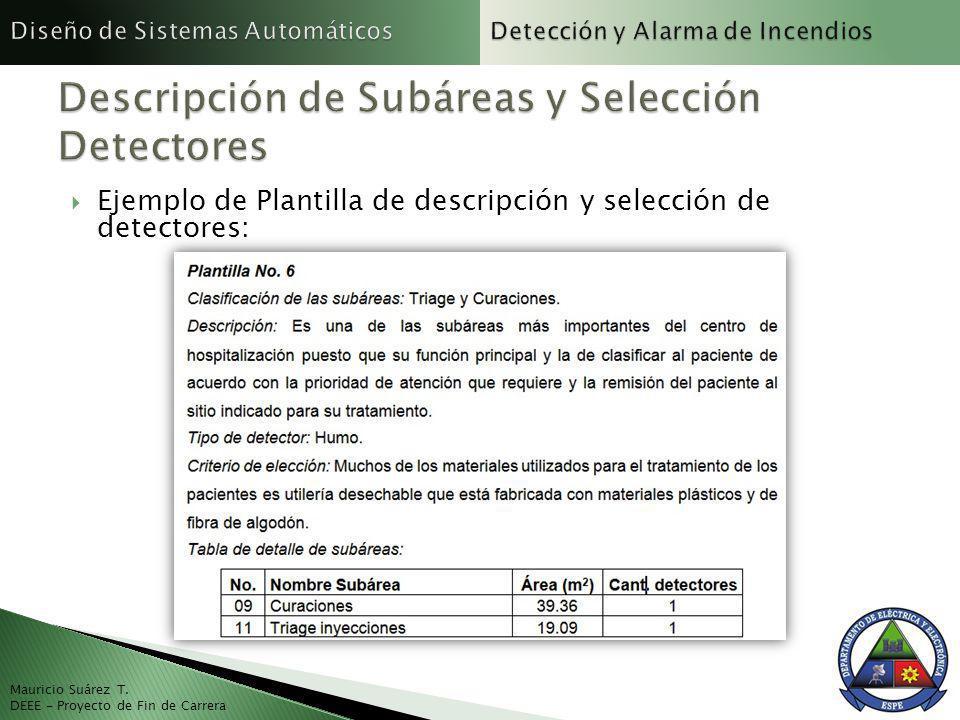 Ejemplo de Plantilla de descripción y selección de detectores: Mauricio Suárez T. DEEE - Proyecto de Fin de Carrera