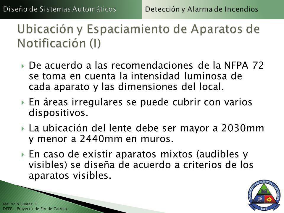 De acuerdo a las recomendaciones de la NFPA 72 se toma en cuenta la intensidad luminosa de cada aparato y las dimensiones del local. En áreas irregula