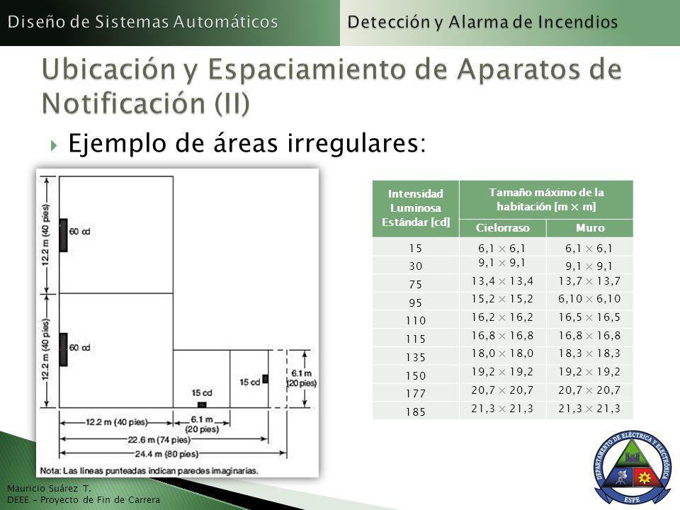 Mauricio Suárez T. DEEE - Proyecto de Fin de Carrera Ejemplo de áreas irregulares: Intensidad Luminosa Estándar [cd] Tamaño máximo de la habitación [m