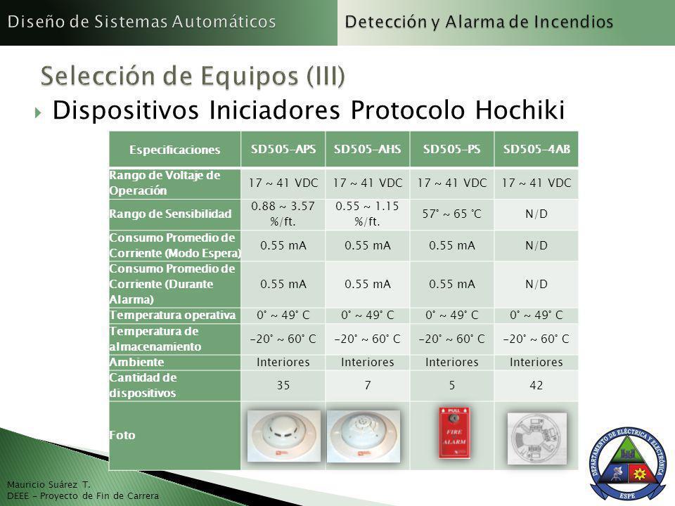 Dispositivos Iniciadores Protocolo Hochiki Mauricio Suárez T. DEEE - Proyecto de Fin de Carrera Especificaciones SD505-APSSD505-AHSSD505-PSSD505-4AB R