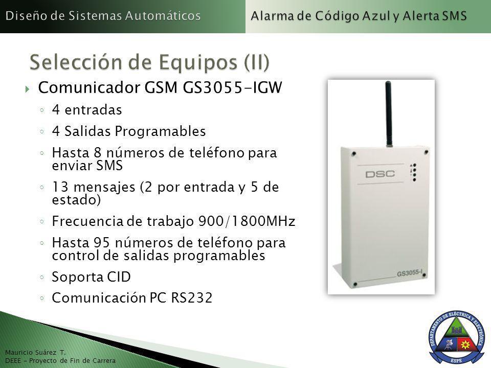Mauricio Suárez T. DEEE - Proyecto de Fin de Carrera Comunicador GSM GS3055-IGW 4 entradas 4 Salidas Programables Hasta 8 números de teléfono para env