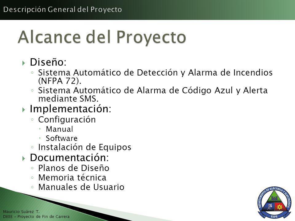 Diseño: Sistema Automático de Detección y Alarma de Incendios (NFPA 72). Sistema Automático de Alarma de Código Azul y Alerta mediante SMS. Implementa