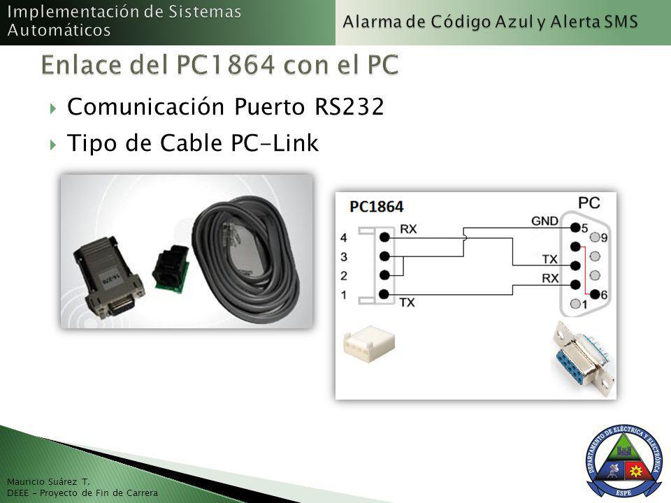 Mauricio Suárez T. DEEE - Proyecto de Fin de Carrera Comunicación Puerto RS232 Tipo de Cable PC-Link