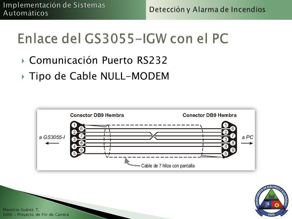 Mauricio Suárez T. DEEE - Proyecto de Fin de Carrera Comunicación Puerto RS232 Tipo de Cable NULL-MODEM