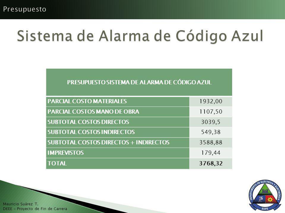 Mauricio Suárez T. DEEE - Proyecto de Fin de Carrera PRESUPUESTO SISTEMA DE ALARMA DE CÓDIGO AZUL PARCIAL COSTO MATERIALES1932,00 PARCIAL COSTOS MANO