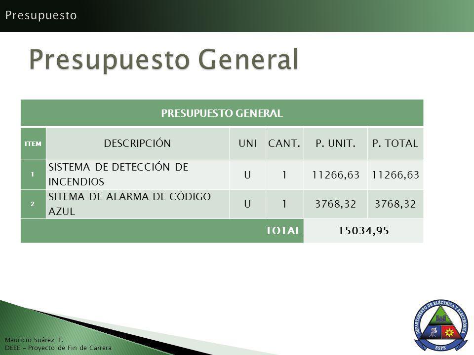 Mauricio Suárez T. DEEE - Proyecto de Fin de Carrera PRESUPUESTO GENERAL ITEM DESCRIPCIÓNUNICANT.P. UNIT.P. TOTAL 1 SISTEMA DE DETECCIÓN DE INCENDIOS